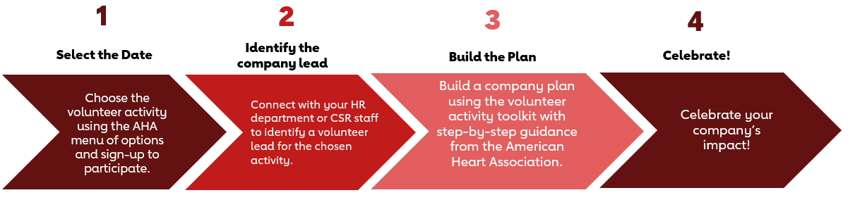 Step 1 Select the Date - Choose the volunteer activity using the AHA menu of options and sign-up to participate. Step 2 Identify the Company Lead - Connect with your HR department or CSR staff to identify a volunteer lead for the chosen activity. Step 3 Build the Plan - Build a company plan using the volunteer activity toolkit with step-by-step guidance from the American Heart Association. Step 4 Celebrate! - Celebrate your company's impact!